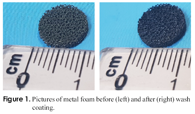 Figure 1. Pictures of metal foam before (left) and after (right) wash coating.