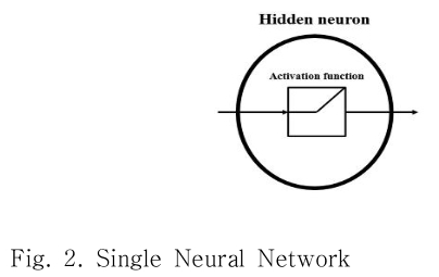 Fig. 2. Single Neural Network
