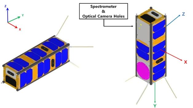 Figure 1. Overall design of ODIN.