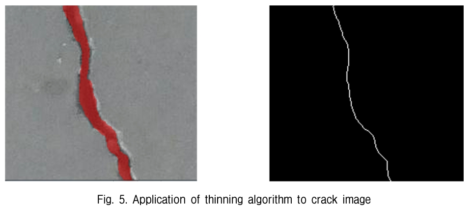 Fig. 5. Application of thinning algorithm to crack image