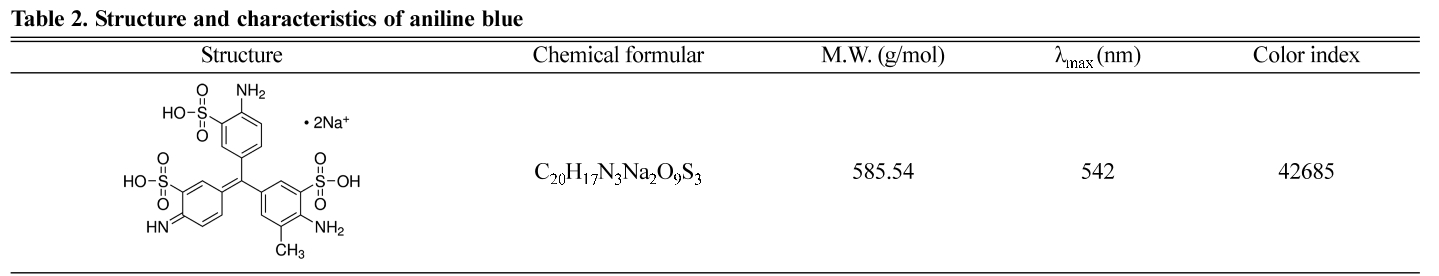 Table 2. Structure and characteristics of aniline blue