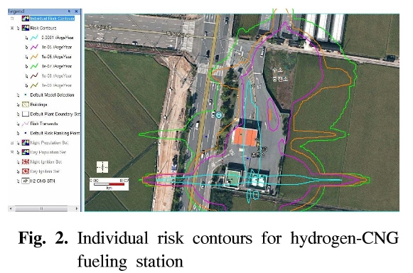Fig. 2. Individual risk contours for hydrogen-CNG fueling station