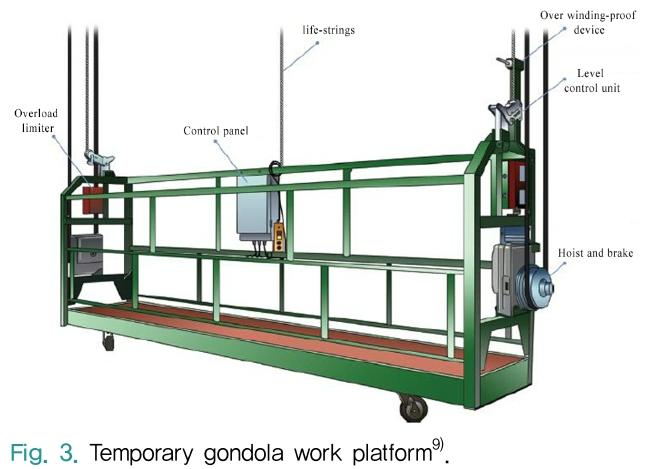 Fig. 3. Temporary gondola work platform<sup>9)</sup>.
