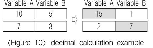decimal calculation example