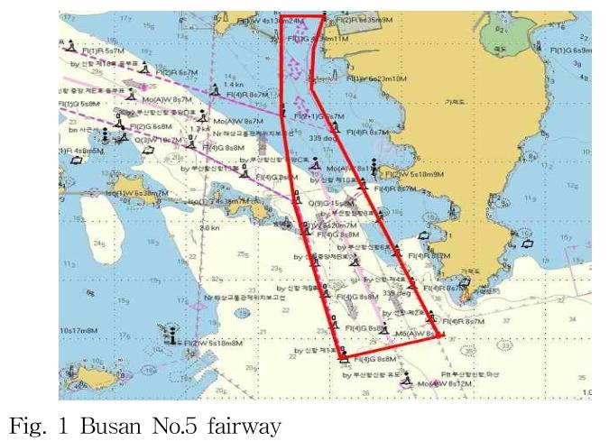 Fig. 1 Busan No.5 fairway