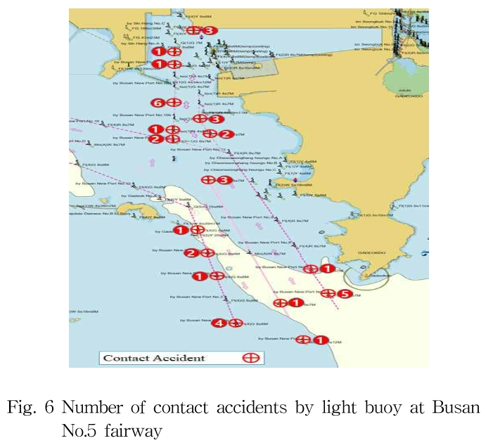 Fig. 6 Number of contact accidents by light buoy at Busan No.5 fairway