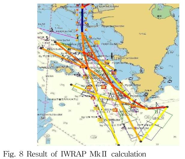 Fig. 8 Result of IWRAP Mk II calculation