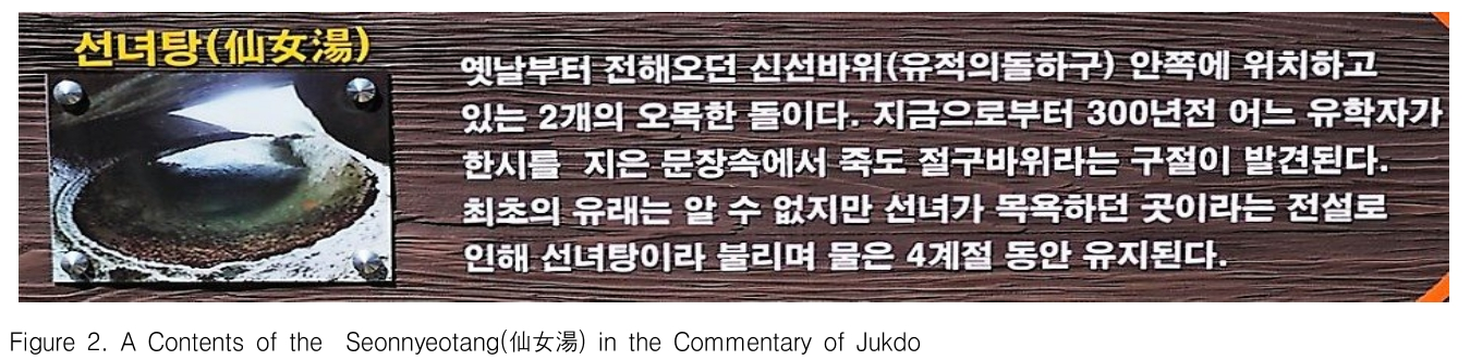 Figure 2. A Contents of the  Seonnyeotang(仙女湯) in the Commentary of Jukdo