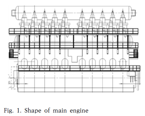 Fig. 1. Shape of main engine