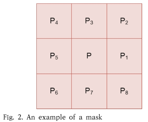 Fig. 2. An example of a mask