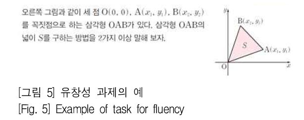 [그림 5] 유창성 과제의 예 [Fig. 5] Example of task for fluency