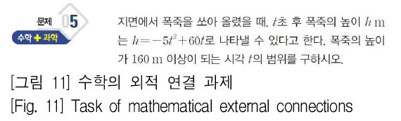 [그림 11] 수학의 외적 연결 과제 [Fig. 11] Task of mathematical external connections