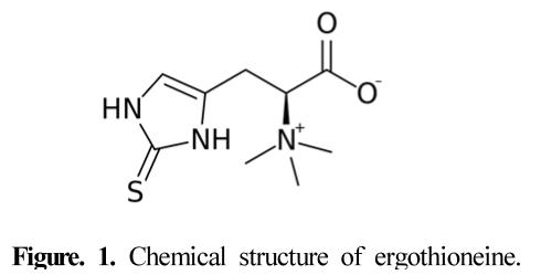 Figure. 1. Chemical structure of ergothioneine.