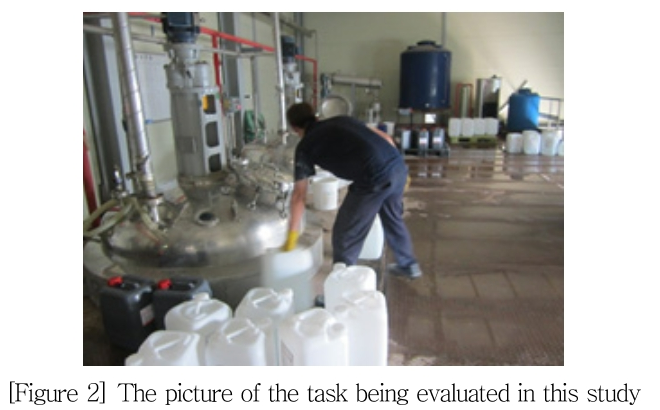 [Figure 2] The picture of the task being evaluated in this study